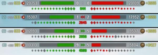 Мод Battle Observer - панель счета c индикатором общего количества ХП команд 1.5.0.1