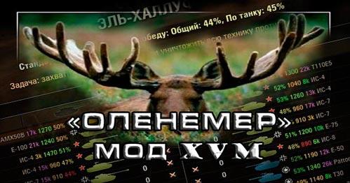 Мод XVM(Оленемер) для World of Tanks 1.5.0.1