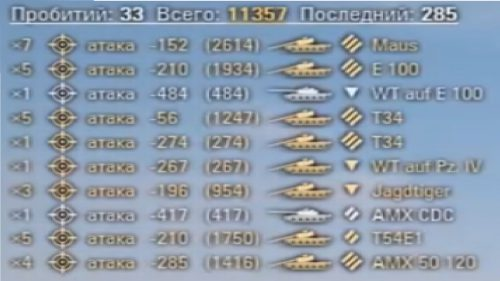 World of tanks играть 4 online free no download