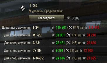 Мод Танкопыт 1.5.0.1 - расчёт количества опыта и боёв до следующего танка в ангаре