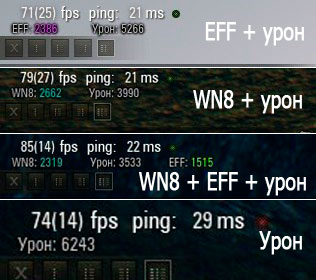 Калькулятор эффективности в бою для WOT 1.5.1