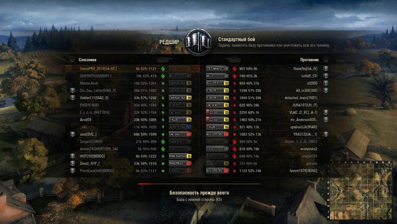 Личный рейтинг игроков в бою без XVM [1.4.1]