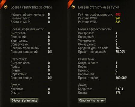 Статистика за сессию World of Tanks 1.4.1