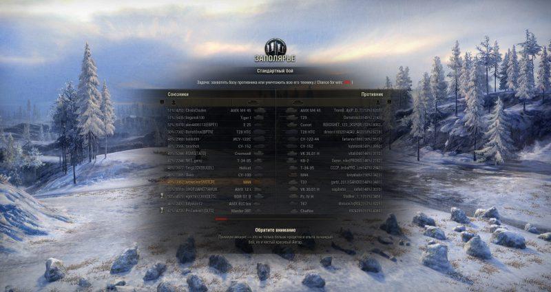 Личный рейтинг игроков в бою без XVM [1.5.1]