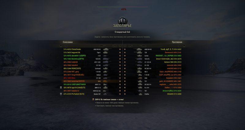 Личный рейтинг игроков в бою без XVM [1.7.0.1]