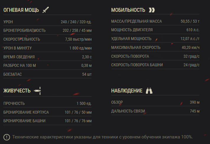 T26E4 SuperPershing tth