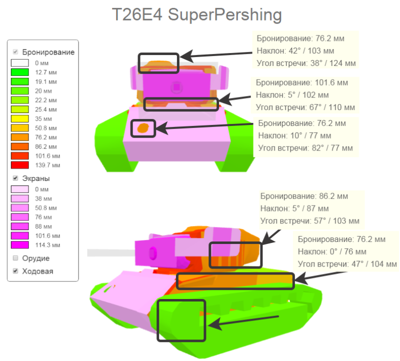 T26E4-SuperPershing-zoni-probitiaj