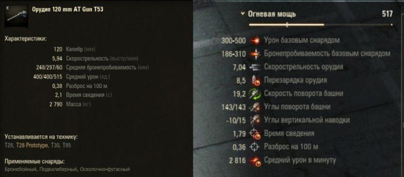Орудие танка