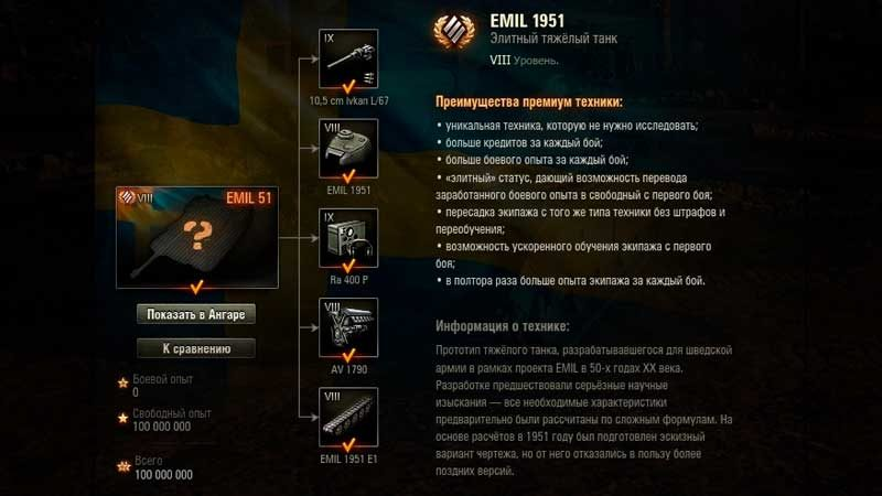 Преимущества танка