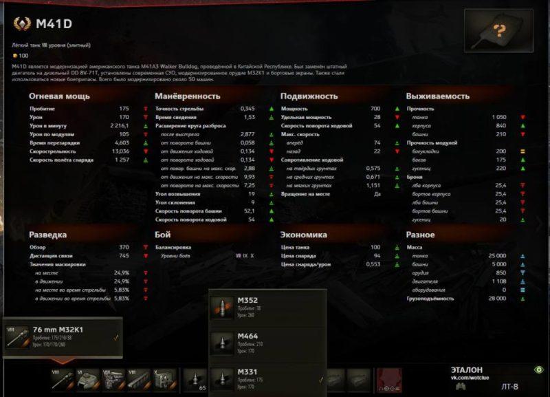 Характеристики танка